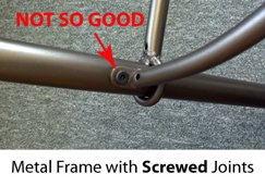 Bad Screwed Joints
