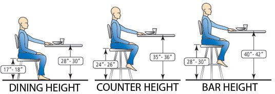 The Height Of Your Seat Should Be Roximately 10 12 Inches Lower Than Average Bar Stool